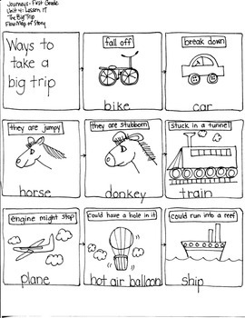 Journeys First Grade: The Big Trip: Unit 4/Lesson 17 Graph