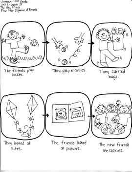 Journeys First Grade: The New Friend/ Unit 5-Lesson 25-GRA