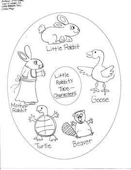 Journeys First Grade:Little Rabbit's Tale:Unit 4/Lesson 20