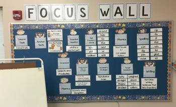 Journeys Focus Wall Bundle--Unit 3
