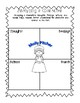 Journeys Grade 5 Lesson 13 -Molly Pitcher Reading Strategy Pack