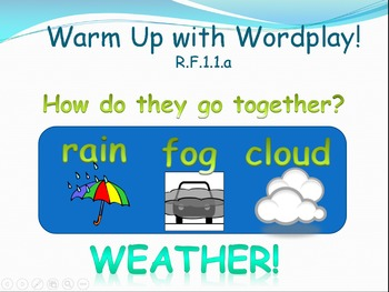 Journey's 1st Grade Lesson 2 The Storm Powerpoint