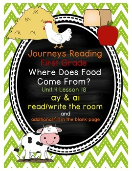 Where Does Food Come From? ay ai read write the room Journ