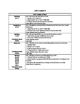 Journeys Unit 1 Lesson 5 - 5 Day Lesson Plan