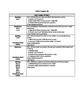 Journeys Unit 2 Lesson 10 - 5 Day Lesson Plan