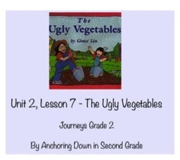 Journeys Unit 2, Lesson 7 The Ugly Vegetables Smartboard I