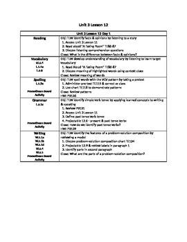 Journeys Unit 3 Lesson 12 - 5 Day Lesson Plan