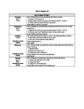 Journeys Unit 4 Lesson 16 - 5 Day Lesson Plan