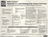 """Julius Caesar: Plutarch's Lives and Shakespeare's """"history"""