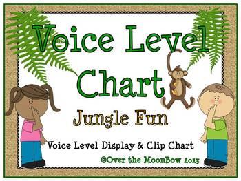 Jungle Fun Classroom Voice Level Displays & Clip Chart