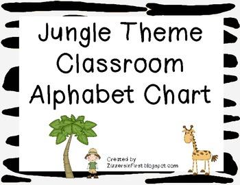 Jungle Safari Theme Alphabet Strip