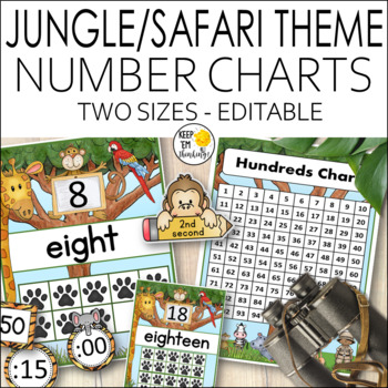 Jungle Theme Number Posters