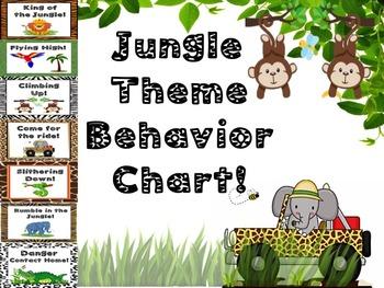 Jungle Theme Behavior Chart