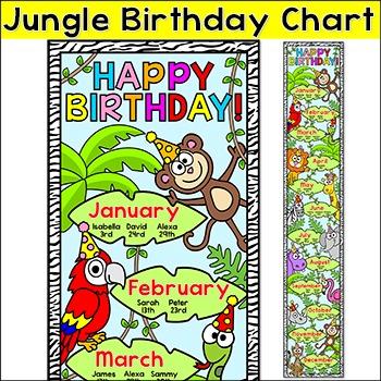 Jungle Theme Birthday Chart