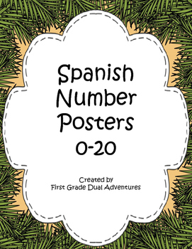Jungle Theme Number Posters 0-20 (Spanish)