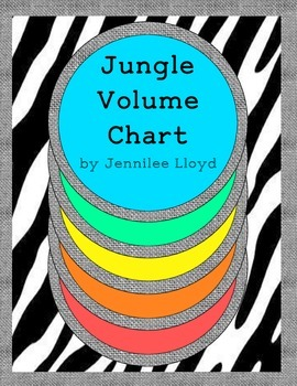 Jungle Themed Volume Clip Chart