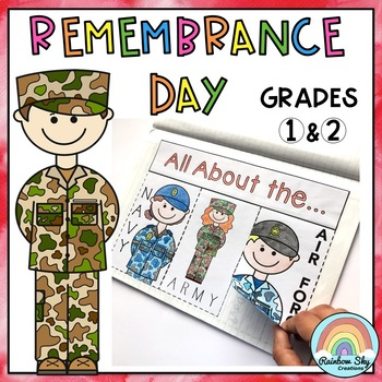 Junior Remembrance Day Pack - Years 1 - 2