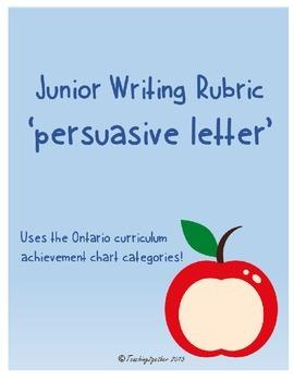 Junior Writing Rubric - Persuasive Letter