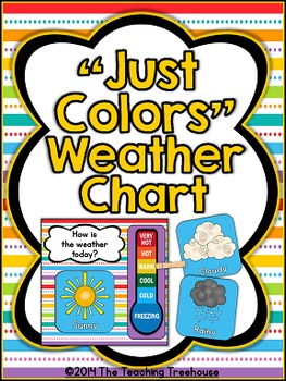 """""""Just Colors"""" Weather Chart"""