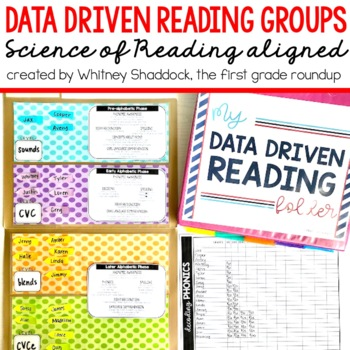 Guided Reading Set Up and Anchor Charts