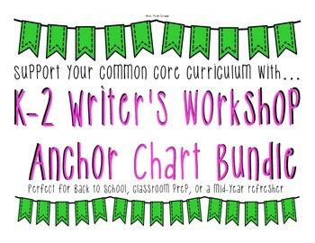 K-2 Writer's Workshop Anchor Chart Bundle