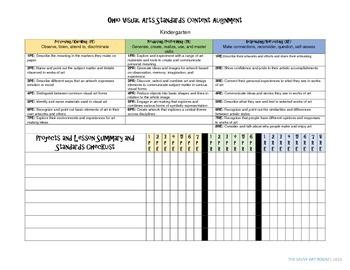 K-5 Ohio Visual Arts Standards Checklist