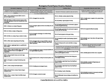 K-6 Florida Physical Education PE Standards