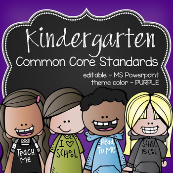 K Common Core posters - EDITABLE - PowerPoint, ELA, Math,
