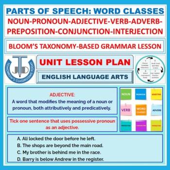 KNOWING & UNDERSTANDING PARTS OF SPEECH