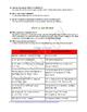 KS2 Science Revision Notes