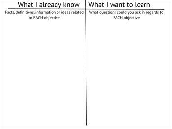 KW Chart