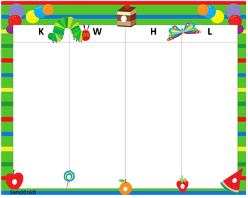 KWHL Table Very Hungry Caterpillar 30x24