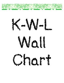 KWL Bulletin Board Set