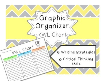 ELA Graphic Organizer KWL Chart