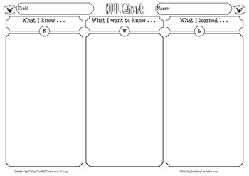 KWL Chart Graphic Organizer Set