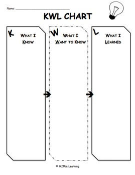 KWL Chart Graphic Organizer - Universal