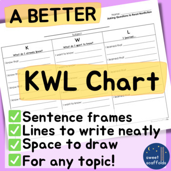 KWL Chart with SENTENCE STARTERS + space to draw for ESL / ELLs