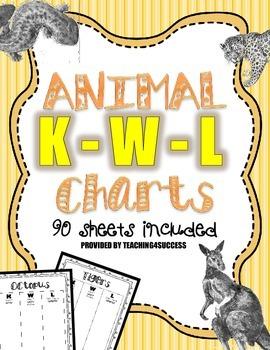 KWL Charts - Animal Theme