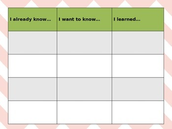 KWL chart - organizer for any grade level or topic