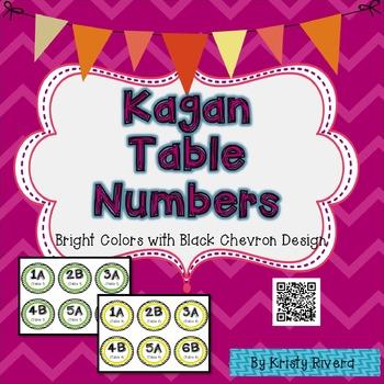 Kagan Table Numbers