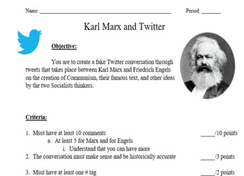 Karl Marx & Twitter Assignment