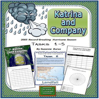 Hurricanes, Fractions to Percents, Statistics, Graphing: K