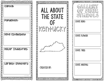 Kentucky - State Research Project - Interactive Notebook -