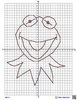 Kermit the Frog Coordinate Graphing Picture