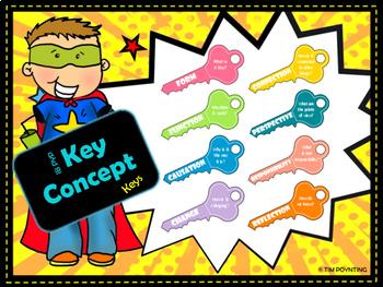 KEY CONCEPTS DISPLAY - PYP IB