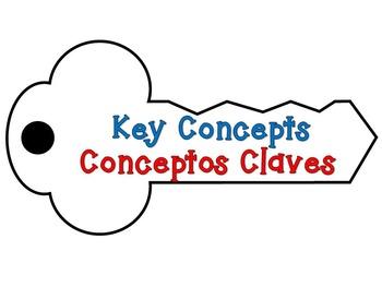 Key Concepts- Bilingual IB PYP