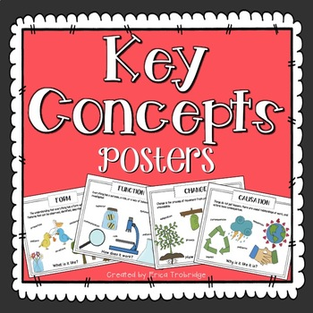 FREE Key Concepts Posters for IB/PYP