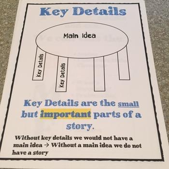 Key Details Anchor Chart
