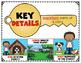 Key Details Poster & Templates {Old Favorites} in Kinderga