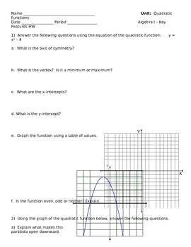 Key Features of Quadratic Functions Homework